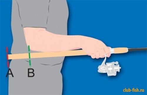 Как уменьшить рукоятку и сбалансировать спиннинг?