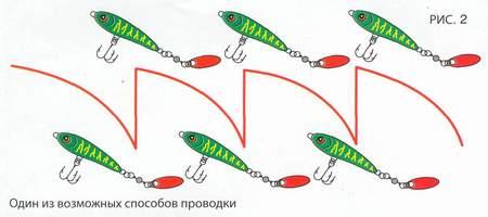 проводка воблера