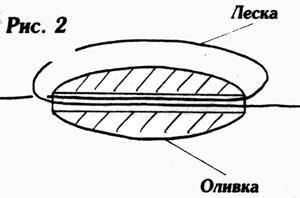 глубомер