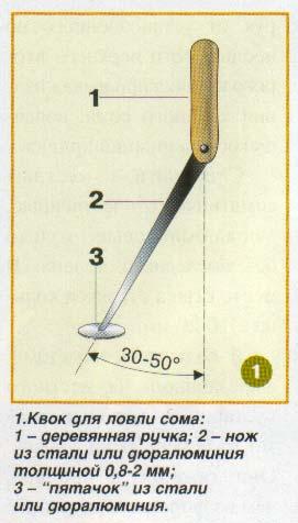 квок для ловоли сома