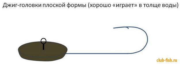 форма джиг головки своими руками