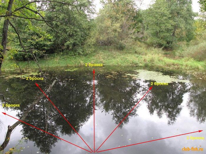 как выбрать место для рыбалки на реке весной видео