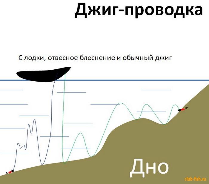 Как сделать лодку из бумаги инструкция видео