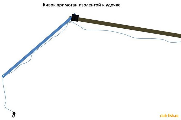 монтаж летней удочки с боковым кивком