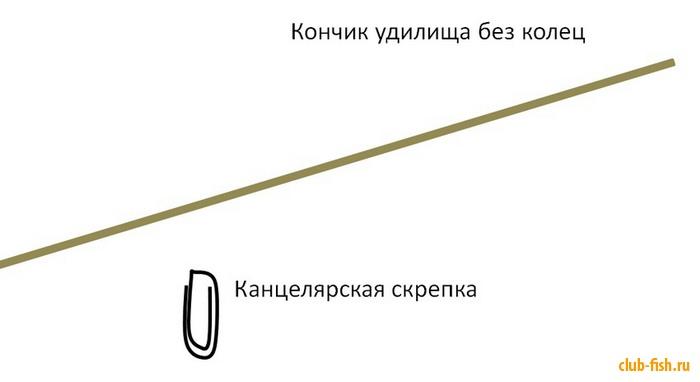 Удочка без колец - крепление лески.