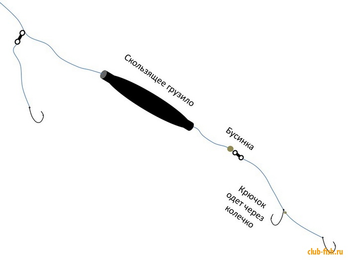 Поводок с скользящим грузилом фото 459-735