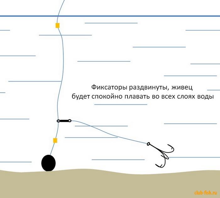 рыбалка как сделать поставушки