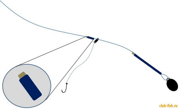 Как сделать донку для рыбалки на спиннинг 844