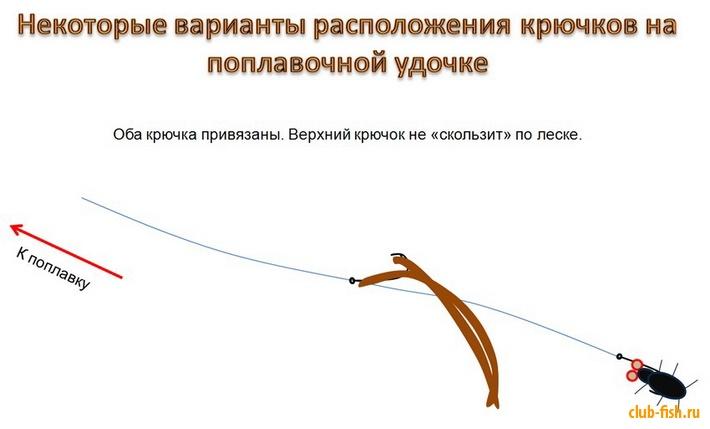 использование плетеной лески на поплавочной удочке